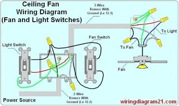 Ceiling Fan Light Switch Wiring Fan Wiring Diagrams Wiring Diagram