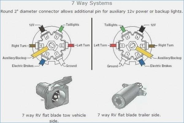 Chevy Silverado Trailer Wiring