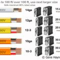 30 Amp Wire Requirements