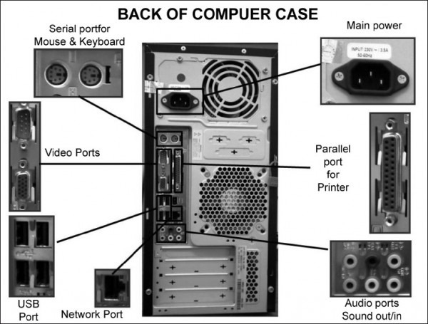 Computer Hardware For Radiologists  Part 2 Indrajit I K, Alam A