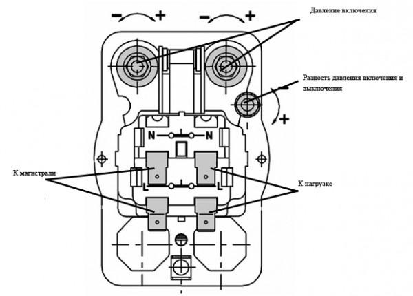 Condor Mdr 2 инструкция