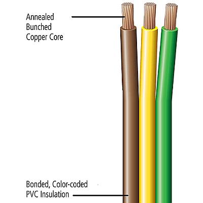 Deka 18 3 Gauge Bonded Parallel 3 Conductor Trailer Wire