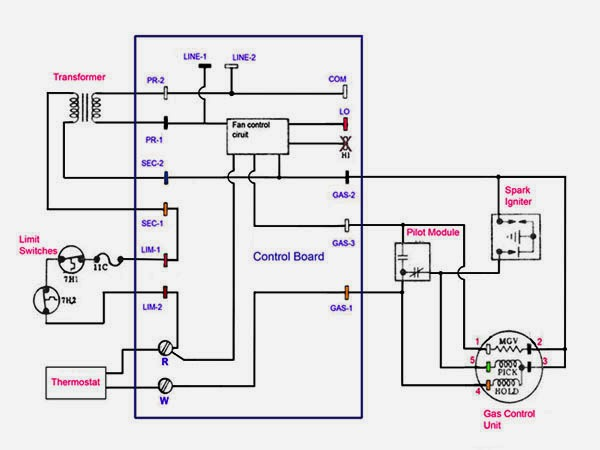 Diagram Rbi Wiring Boiler Db1050