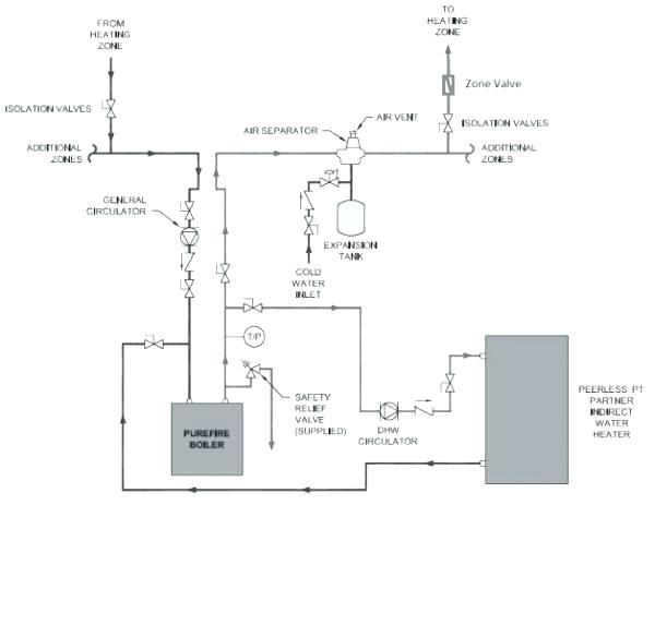 rbi dominator boiler wiring diagram