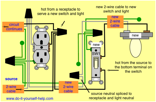 Diy Wiring Switches And Outlets