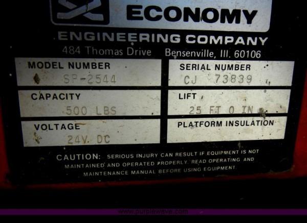 Economy Wildcat Wiring Diagram