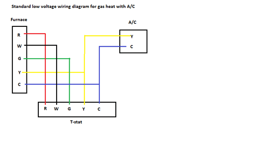 Electric Furnace Ac Thermostat Wiring Diagrams