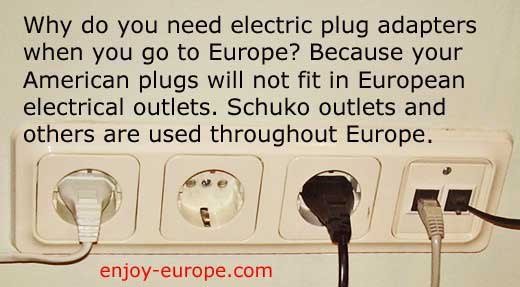 Electric Plug Adapters  American Plugs Do Not Fit In Electric