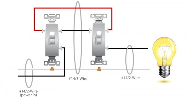 3 Way Switch Function