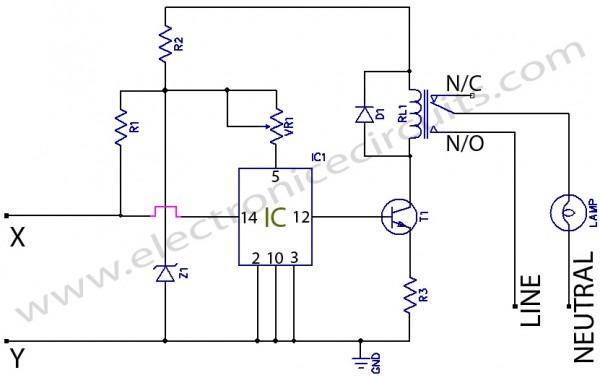 Electronic Multi