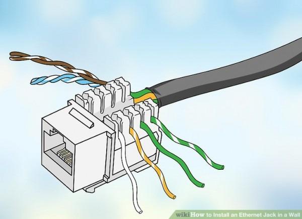 Ethernet Socket Wiring