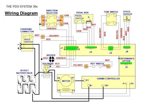 Ezgo Golf Wiring Diagram