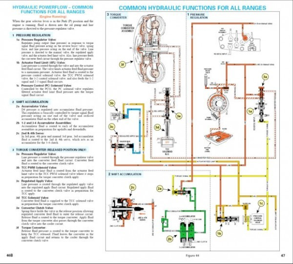 For A 4l60 Trans Wiring Diagram