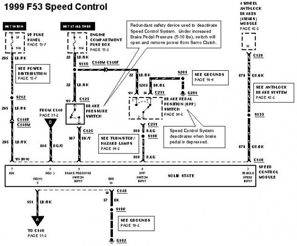 [DIAGRAM] Ford F53 Motorhome Chassis Wiring Diagram FULL ...