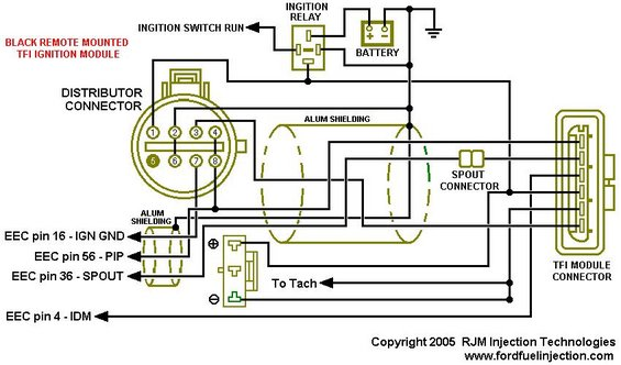 Ford Tfi Wiring Schematic