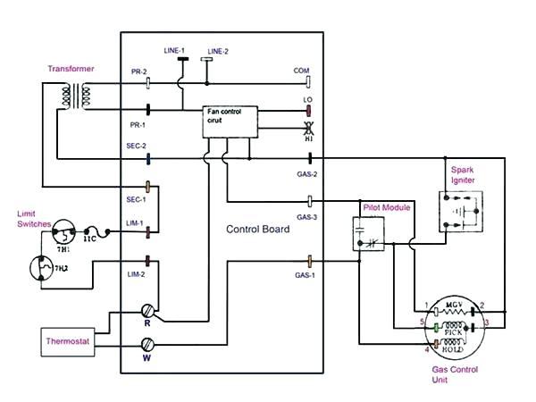 Gas Furnace Wiring