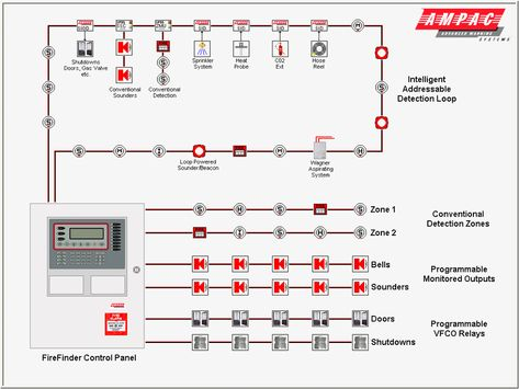 Great Fire Alarm System Wiring Diagram Fire Alarm Addressable