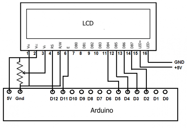 Hd44780 Lcd To The Arduino We Wire It According To The Diagram