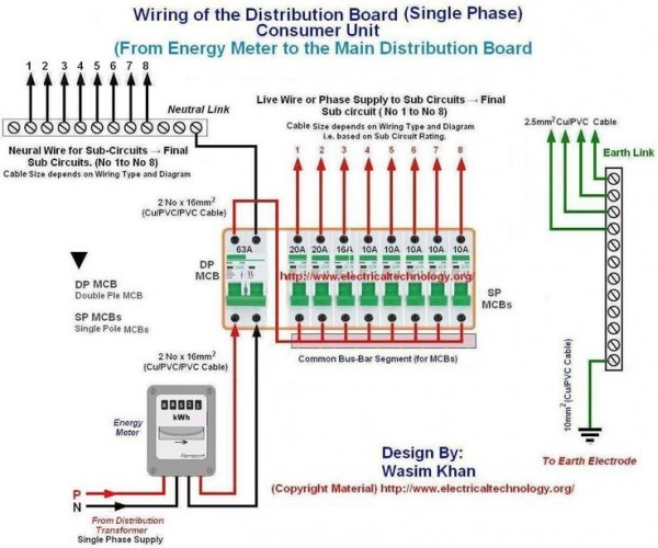 Single Phase House Wiring Diagram