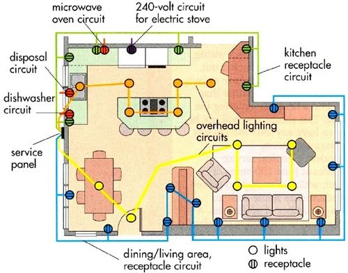 Home Wiring Designs