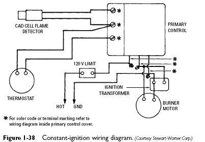 Honeywell Oil Burner Control Diagram