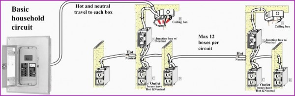 House Wiring Diagram India Pdf Unique Home Wiring Diagram In India