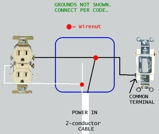 How To Add An Electrical Outlet How To Add An Electrical Outlet To