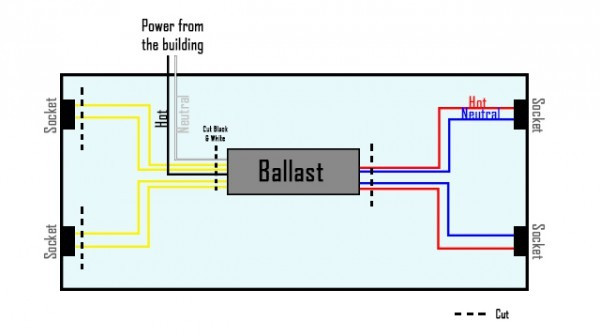 Ballast Bypass Wiring Diagram