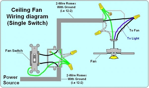 How To Run Wire For A 4 Way Switch