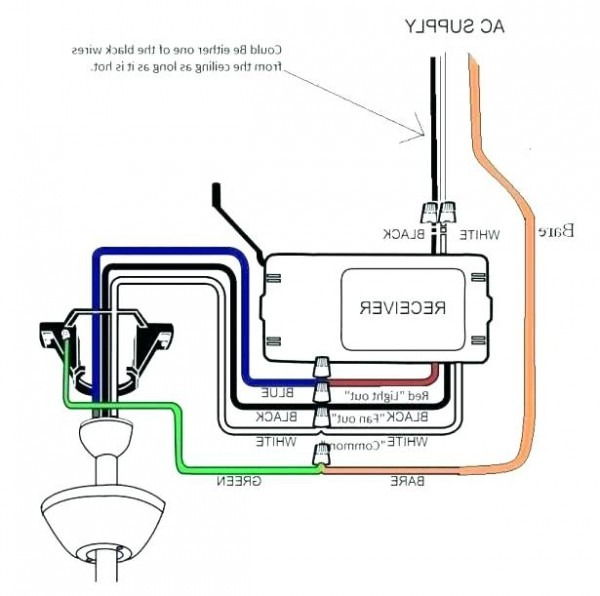 Hunter Ceiling Fan Light Wiring Instructions