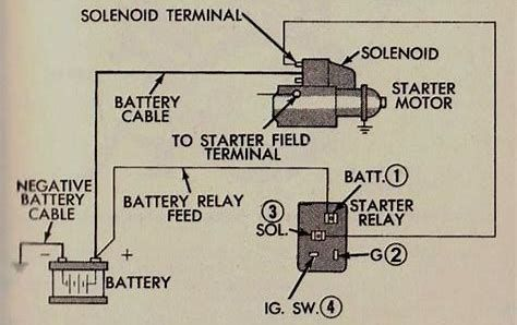 Image Result For Mopar Starter Relay Wiring Diagram