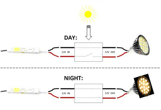 Inline Day Night Sensor Switch 12 Volt For Led Circuits