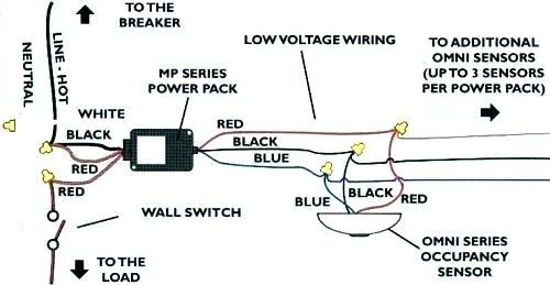 Installing Motion Sensor Light Switch Motion Sensor Light Switch