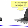 Computer To Computer Cable Connection