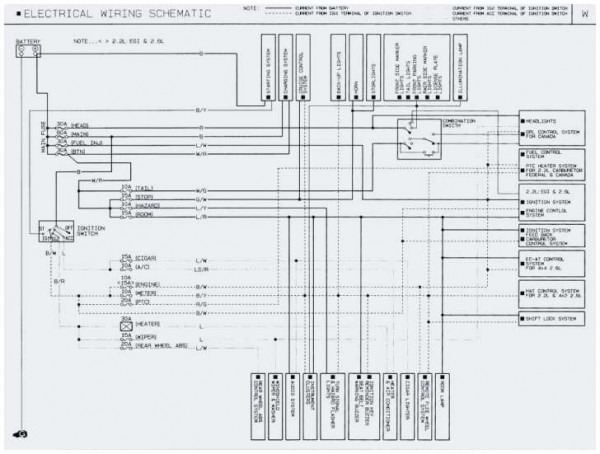 Diagram 1987 Mazda B2200 Wiring Diagram Full Version Hd Quality Wiring Diagram Tami Yti Fr