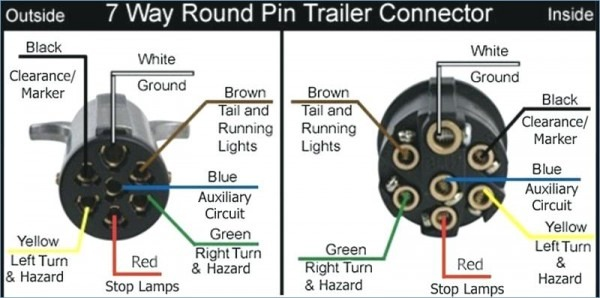 How To Wire A 7 Pin Flat Trailer Plug
