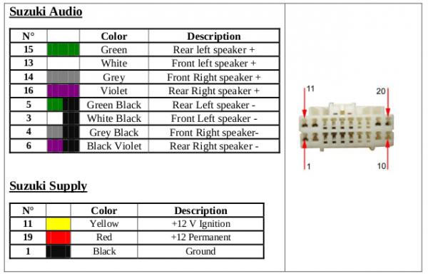 Radio Wiring Diagram Suzuki