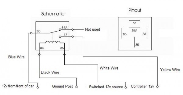 Read Relay Diagram