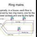 Indian House Wiring Basics Pdf