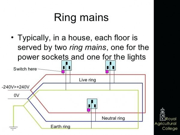 Residential Electrical Wiring Basics Home Circuit Diagram Domestic