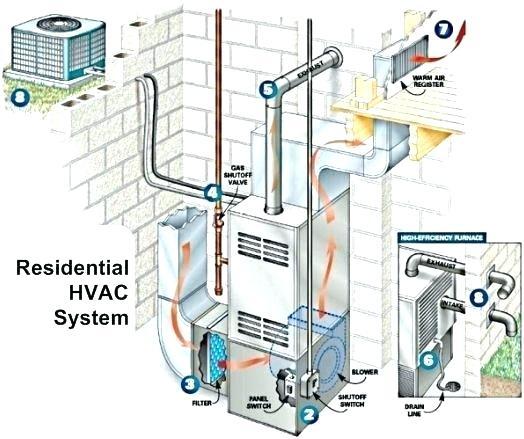 Residential Hvac Wiring Schematics – Cabinetdentaireertab Com