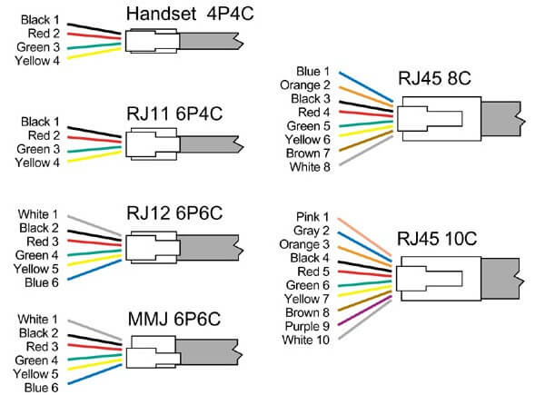 [SCHEMATICS_48ZD]  Rj11 Rj12 Wiring Diagram - 91 Ski Doo Wiring Diagram -  fisher-wire.2014ok.jeanjaures37.fr | Rj 11 Wiring Diagram |  | Wiring Diagram