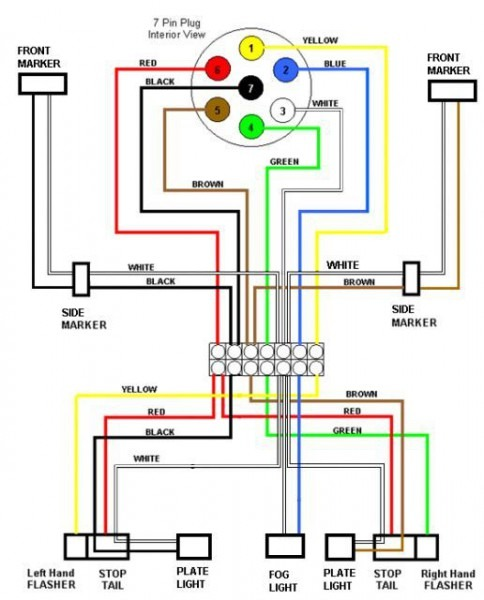 Running Lights Wiring Diagram