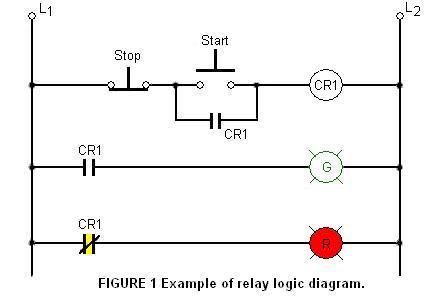 Schweitzer Relay Logic Diagrams
