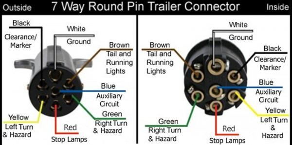 Seven Pole Trailer Wiring Diagram