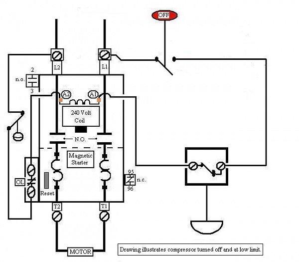 furnas motor starters wiring diagrams