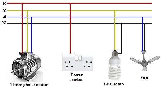 Single Phase Generator Wiring Diagram