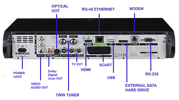 sky wiring diagram 1 wiring diagram sourcesky box wiring diagram wiring diagram data schemasky box wiring diagram online wiring diagram sky box