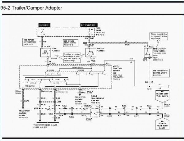 Slide In Camper Wiring Diagram