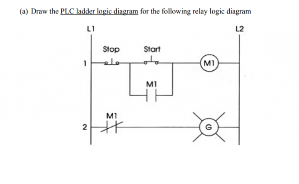Solved  (a) Draw The Plc Ladder Logic Diagram For The Foll
